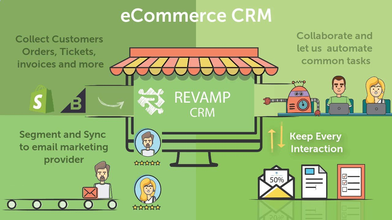 CRM for eCommerce (Shopify, BigCommerce)