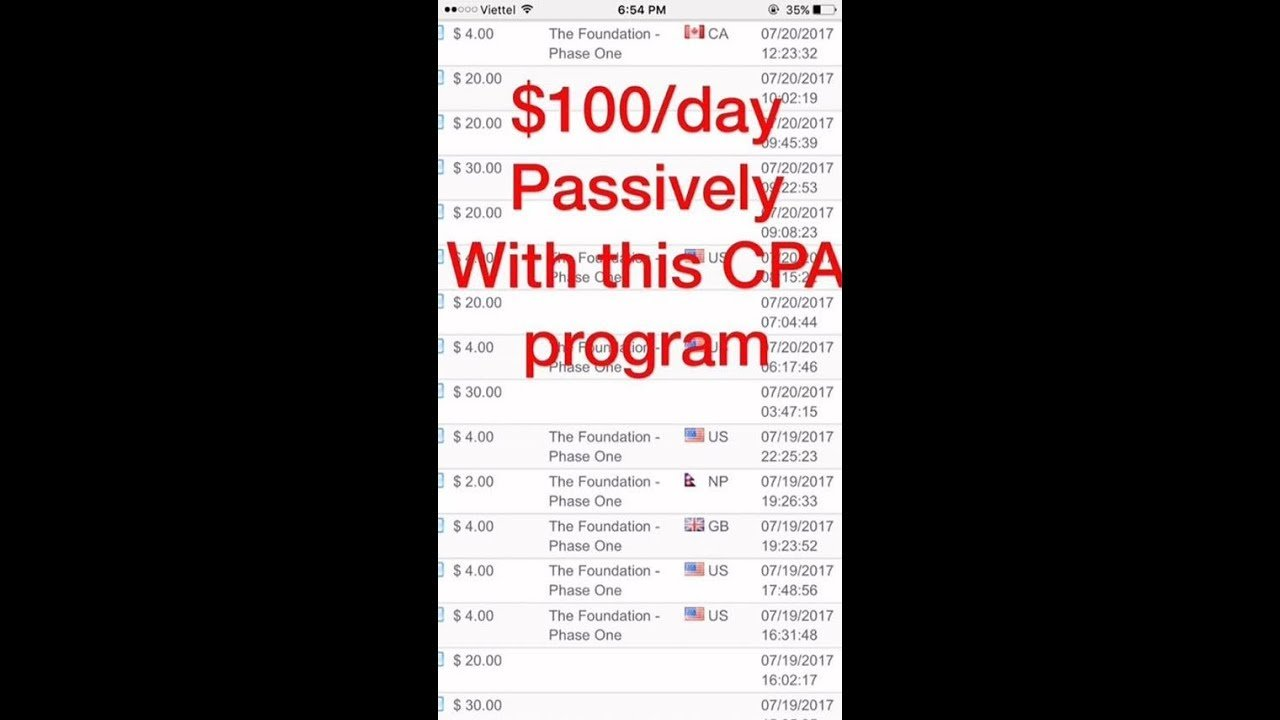 Day  Make Money With Shopify 90 Days Training Step By Step Chris Record