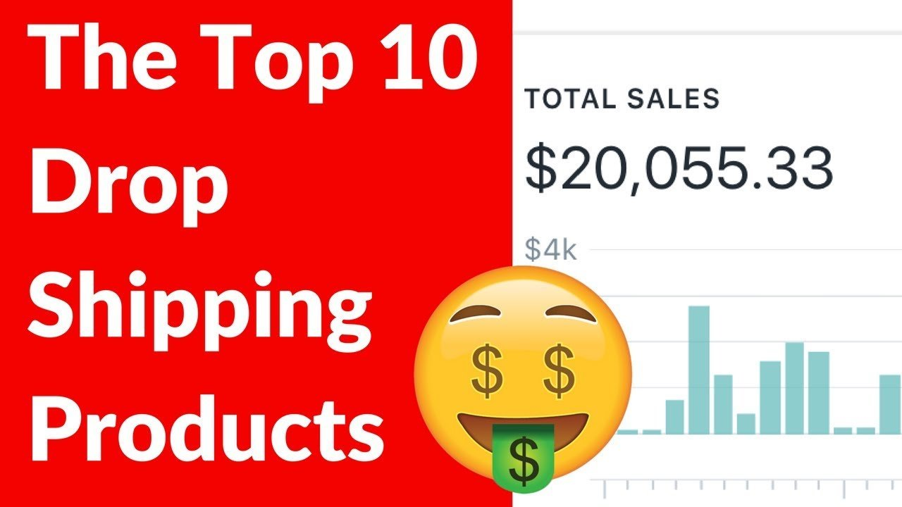 Top 10 Aliexpress Drop Ship Products For Shopify That Made $100K (Part 2)